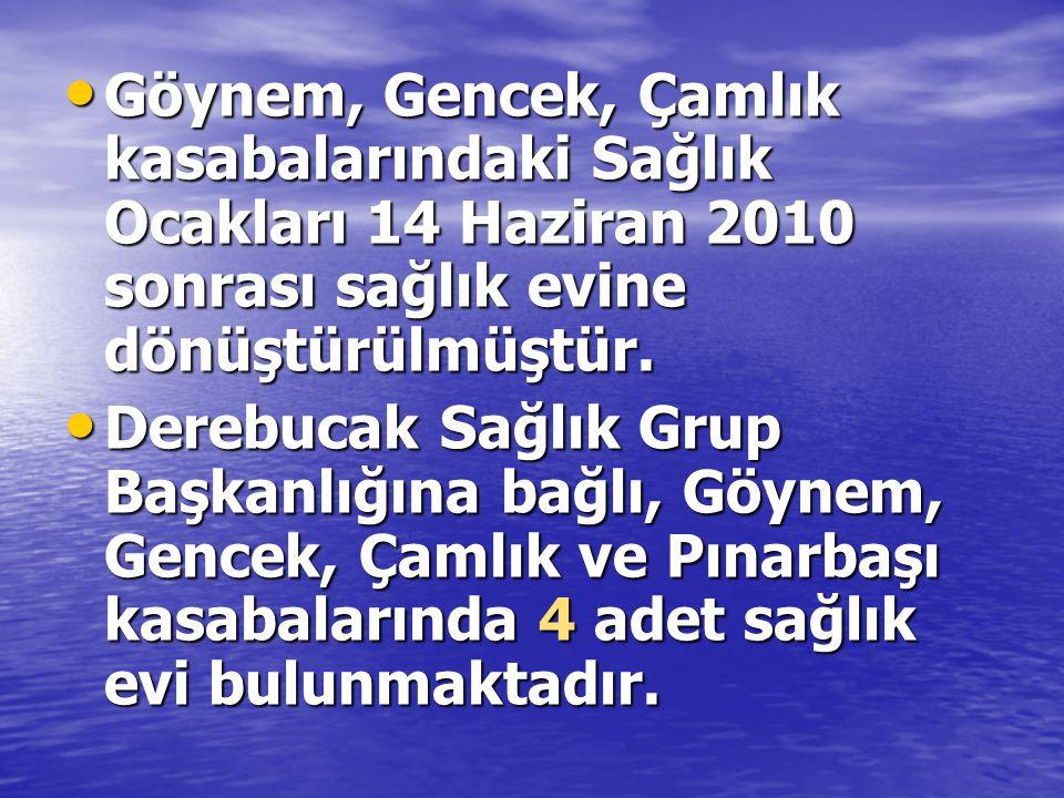 Göynem, Gencek, Çamlık kasabalarındaki Sağlık Ocakları 14 Haziran 2010 sonrası sağlık evine dönüştürülmüştür.