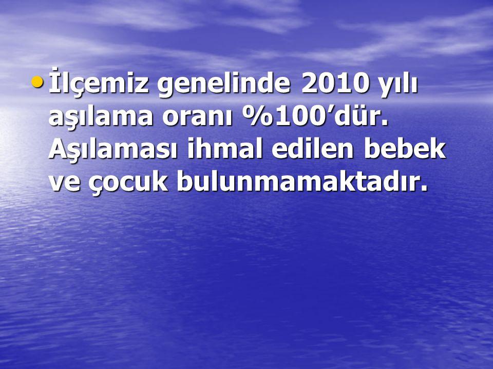 İlçemiz genelinde 2010 yılı aşılama oranı %100'dür