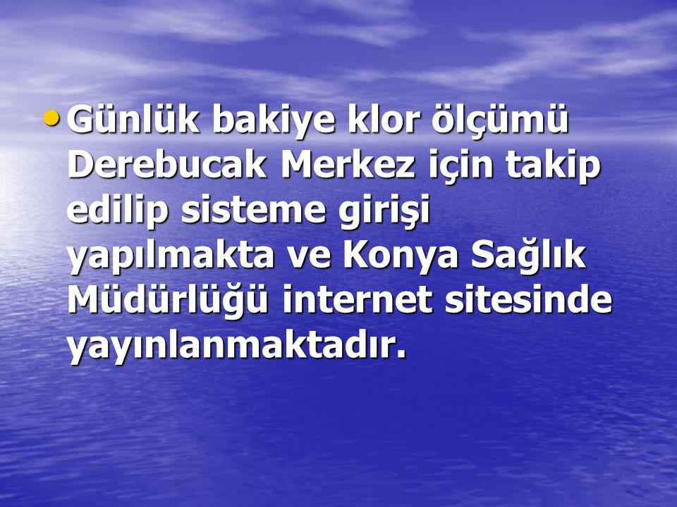 Günlük bakiye klor ölçümü Derebucak Merkez için takip edilip sisteme girişi yapılmakta ve Konya Sağlık Müdürlüğü internet sitesinde yayınlanmaktadır.