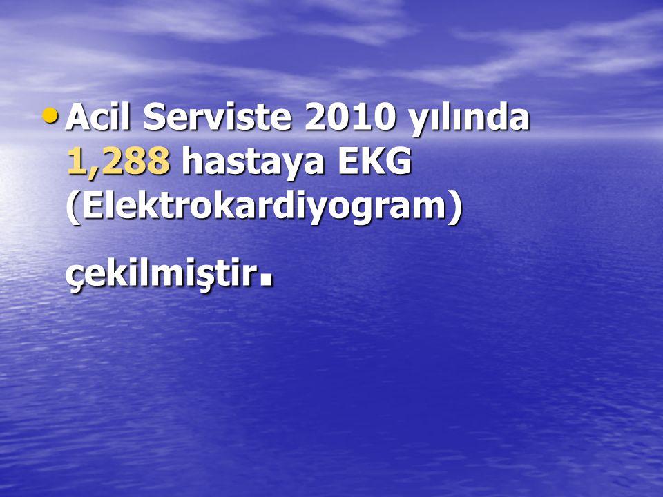 Acil Serviste 2010 yılında 1,288 hastaya EKG (Elektrokardiyogram) çekilmiştir.