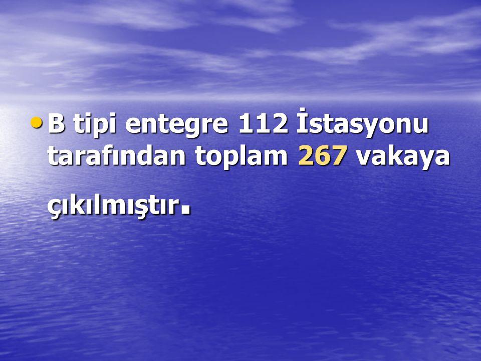 B tipi entegre 112 İstasyonu tarafından toplam 267 vakaya çıkılmıştır.