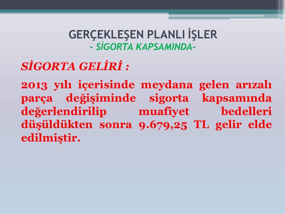 GERÇEKLEŞEN PLANLI İŞLER - SİGORTA KAPSAMINDA-