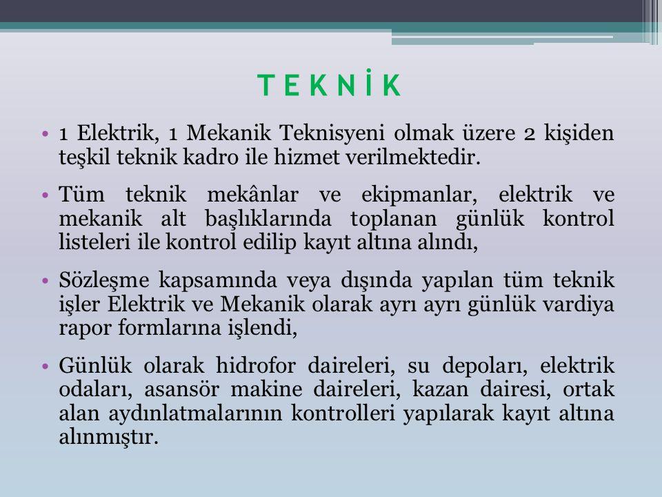 T E K N İ K 1 Elektrik, 1 Mekanik Teknisyeni olmak üzere 2 kişiden teşkil teknik kadro ile hizmet verilmektedir.