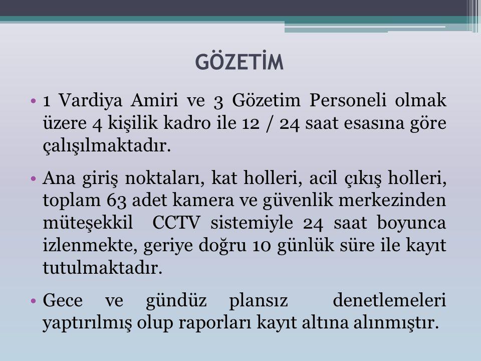 GÖZETİM 1 Vardiya Amiri ve 3 Gözetim Personeli olmak üzere 4 kişilik kadro ile 12 / 24 saat esasına göre çalışılmaktadır.