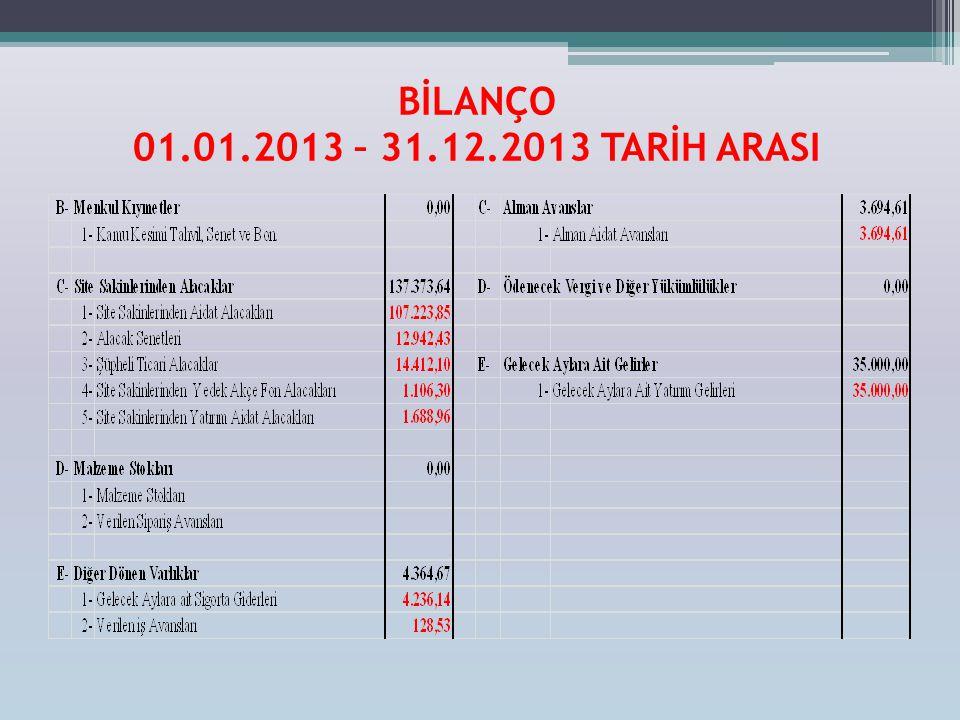 BİLANÇO 01.01.2013 – 31.12.2013 TARİH ARASI
