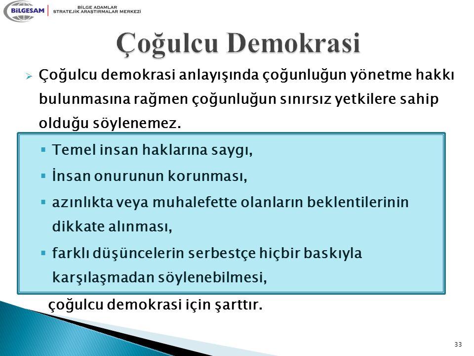 Çoğulcu Demokrasi Çoğulcu demokrasi anlayışında çoğunluğun yönetme hakkı bulunmasına rağmen çoğunluğun sınırsız yetkilere sahip olduğu söylenemez.