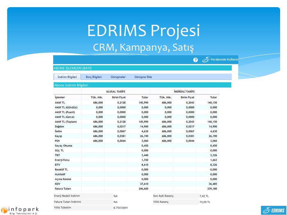 EDRIMS Projesi CRM, Kampanya, Satış