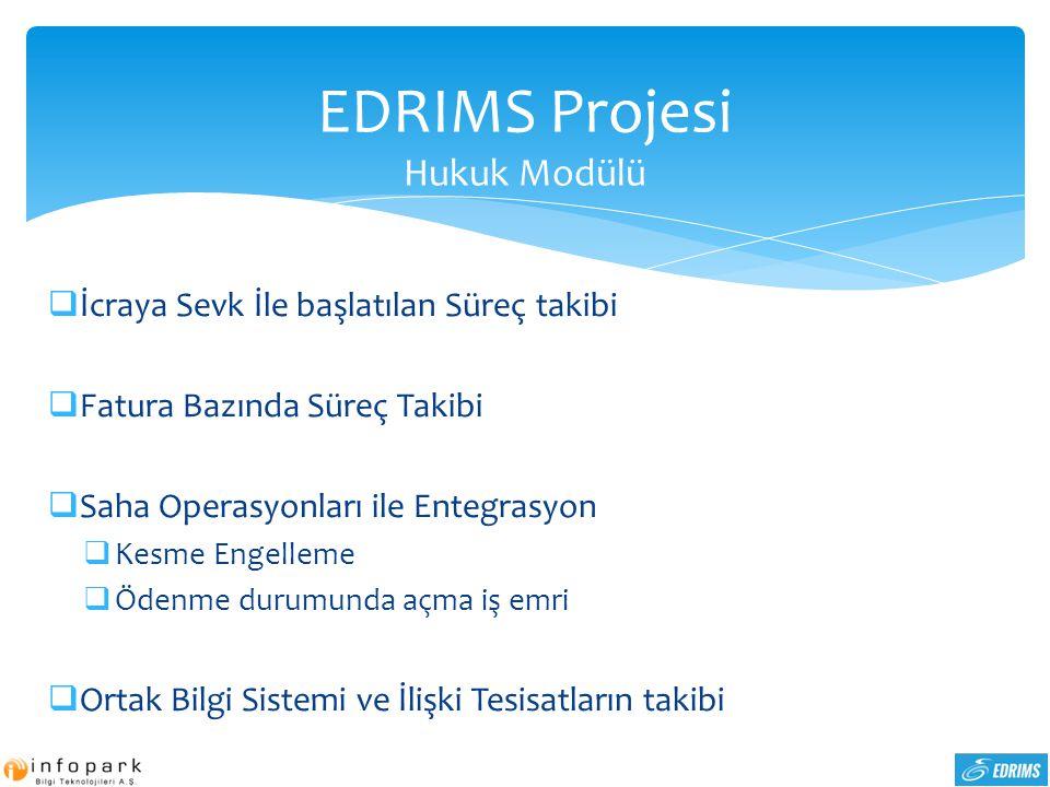 EDRIMS Projesi Hukuk Modülü