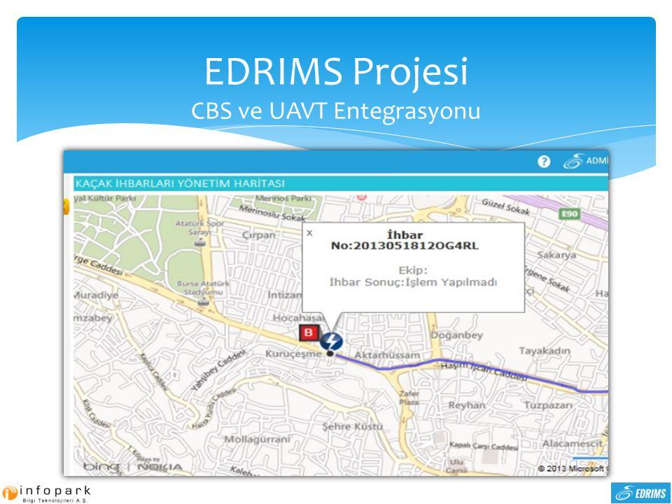 EDRIMS Projesi CBS ve UAVT Entegrasyonu