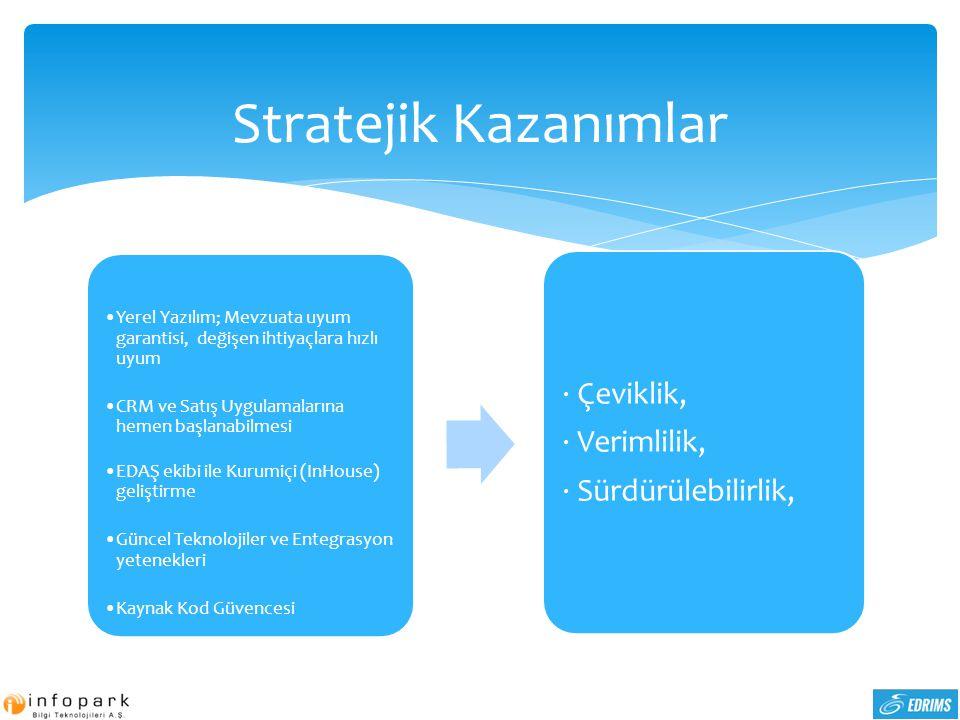 Stratejik Kazanımlar · Çeviklik, · Verimlilik, · Sürdürülebilirlik,