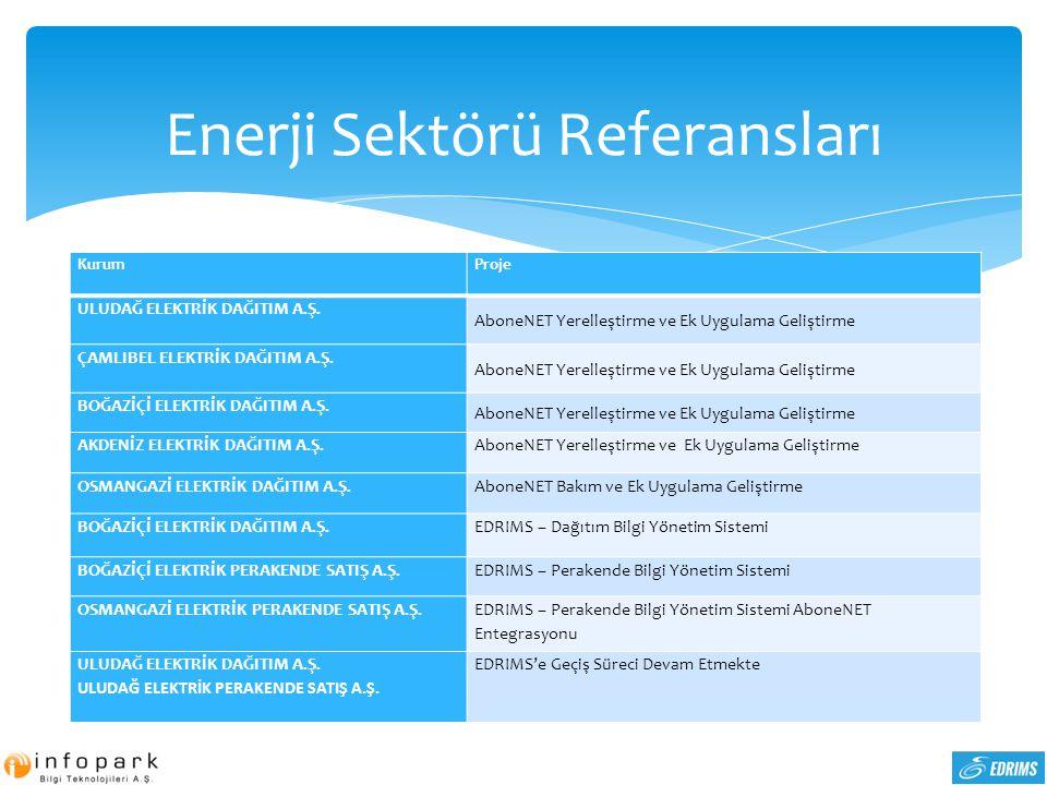 Enerji Sektörü Referansları