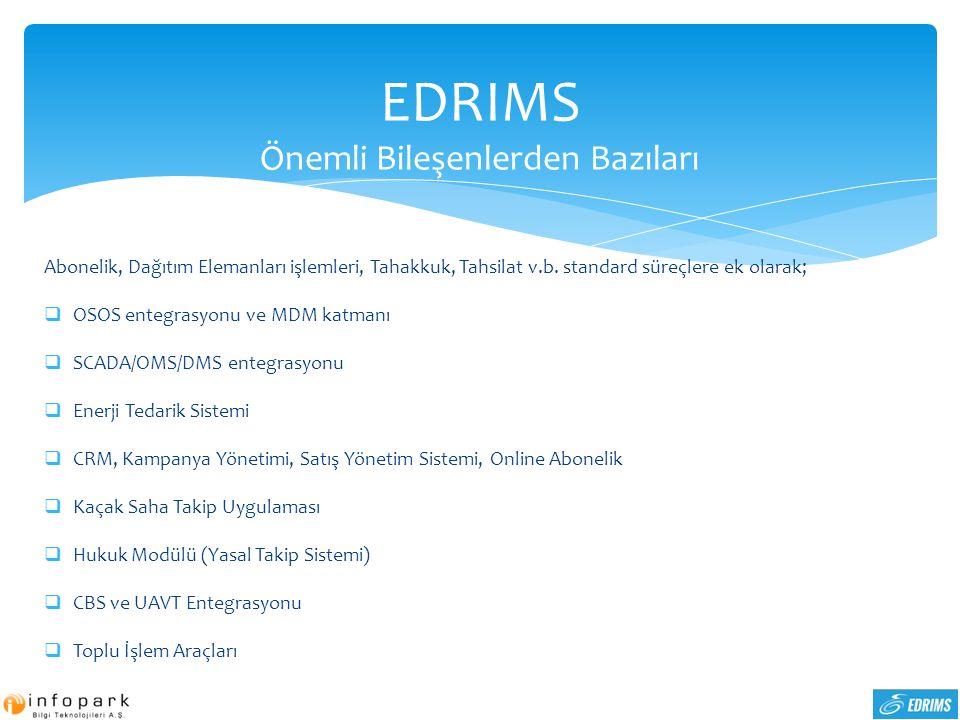 EDRIMS Önemli Bileşenlerden Bazıları