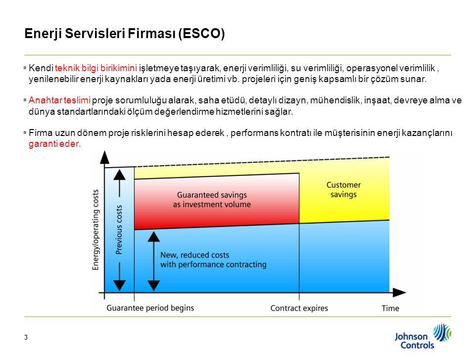 Enerji Servisleri Firması (ESCO)