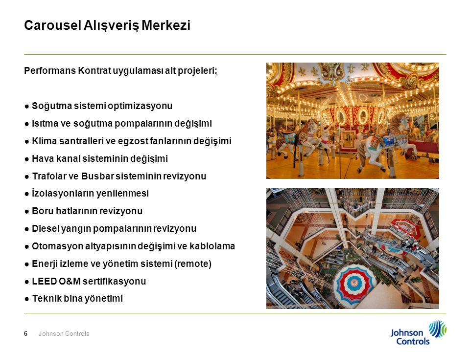 Carousel Alışveriş Merkezi
