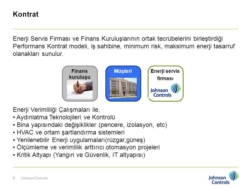 Kontrat Enerji Servis Firması ve Finans Kuruluşlarının ortak tecrübelerini birleştirdiği.