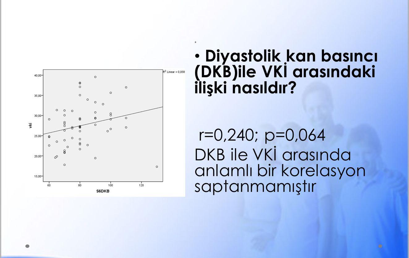 Diyastolik kan basıncı (DKB)ile VKİ arasındaki ilişki nasıldır