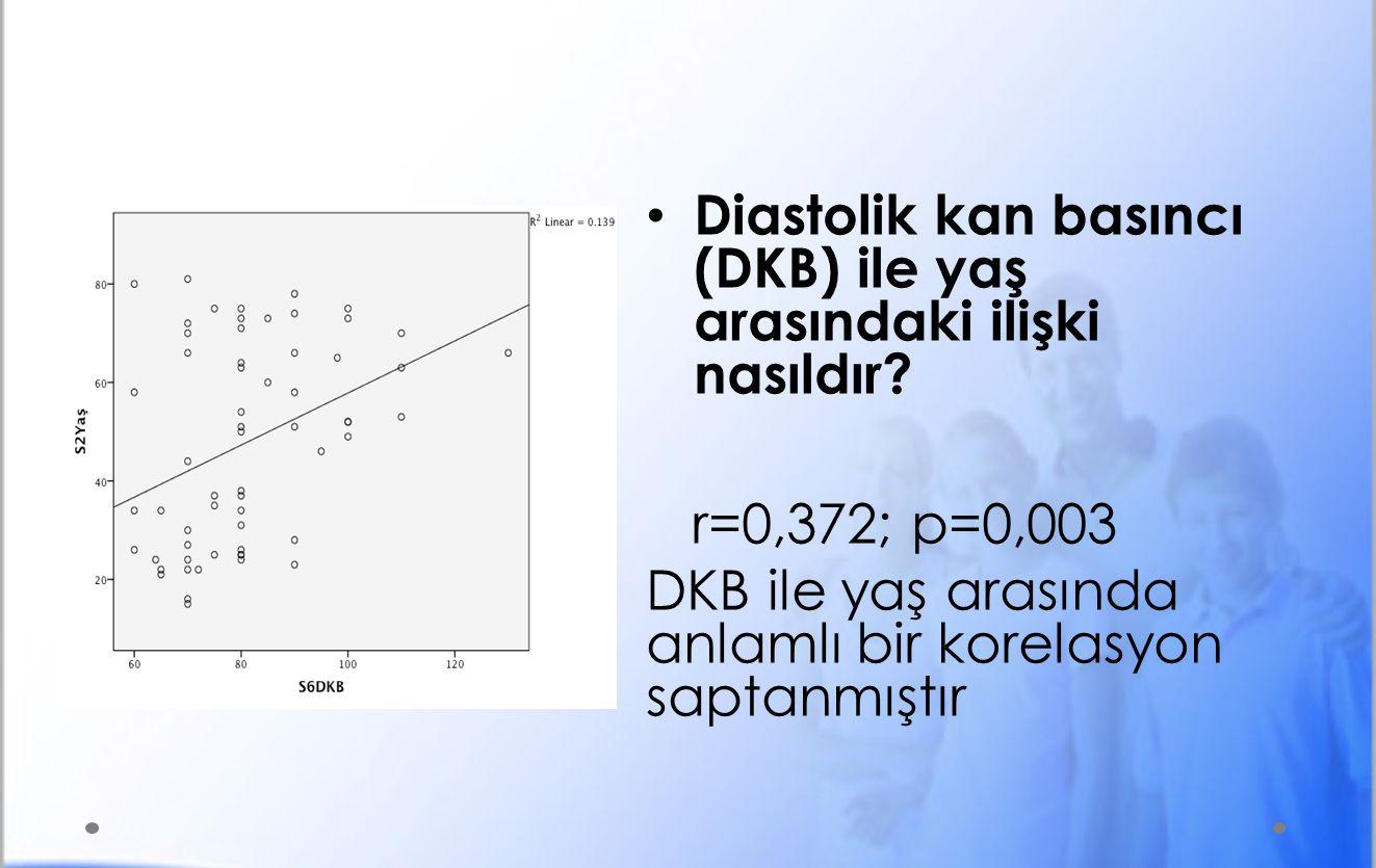 Diastolik kan basıncı (DKB) ile yaş arasındaki ilişki nasıldır