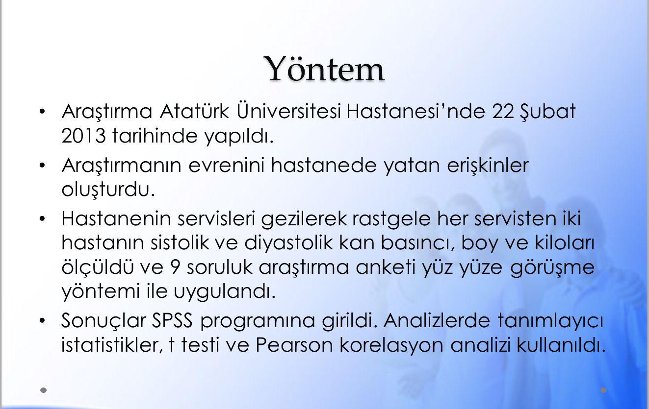 Yöntem Araştırma Atatürk Üniversitesi Hastanesi'nde 22 Şubat 2013 tarihinde yapıldı. Araştırmanın evrenini hastanede yatan erişkinler oluşturdu.