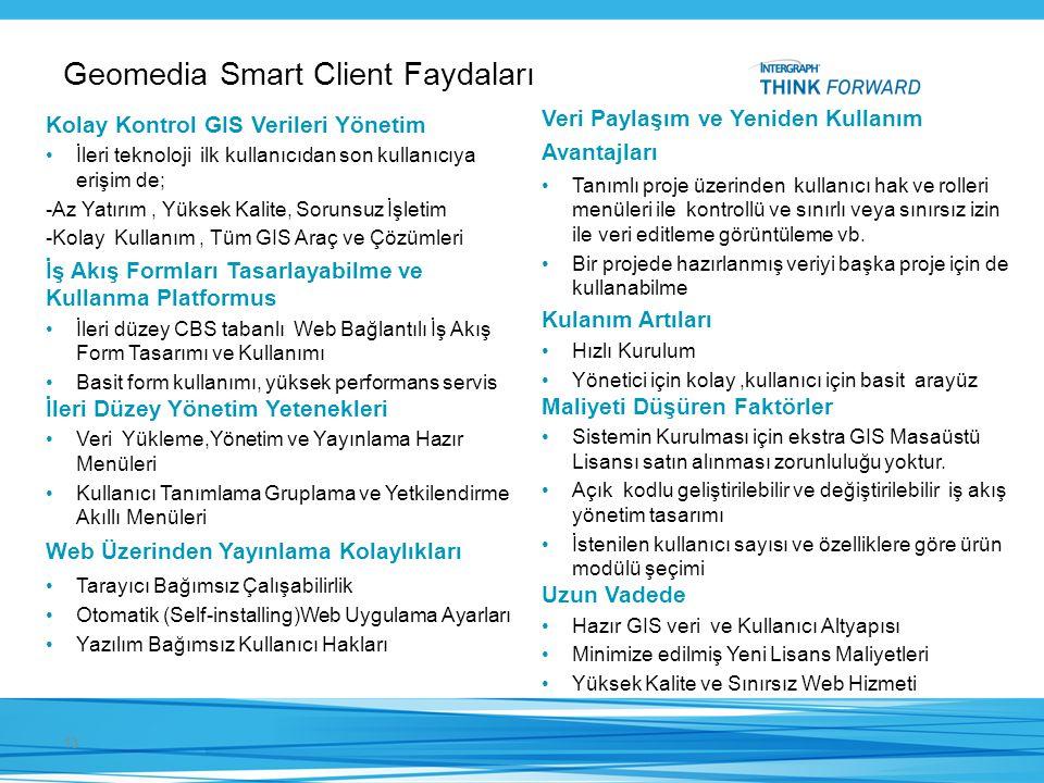 Geomedia Smart Client Faydaları
