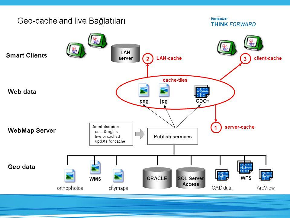 Geo-cache and live Bağlatıları