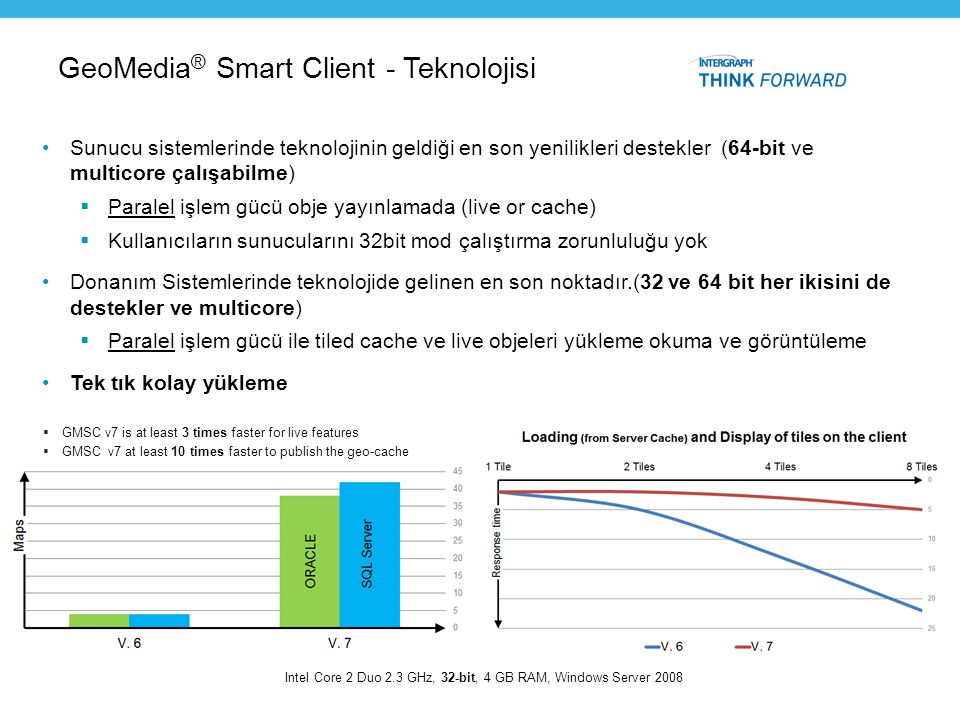GeoMedia® Smart Client - Teknolojisi