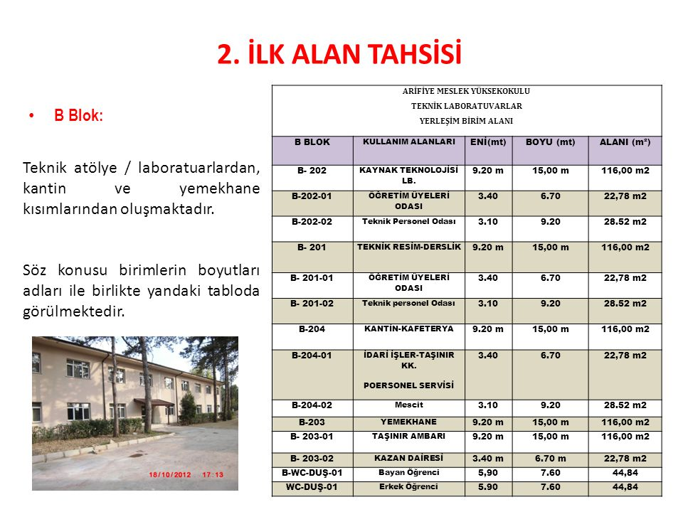 2. İLK ALAN TAHSİSİ B Blok: