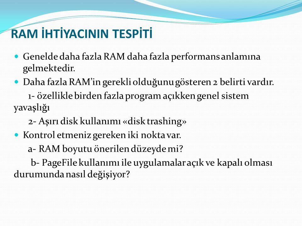 RAM İHTİYACININ TESPİTİ