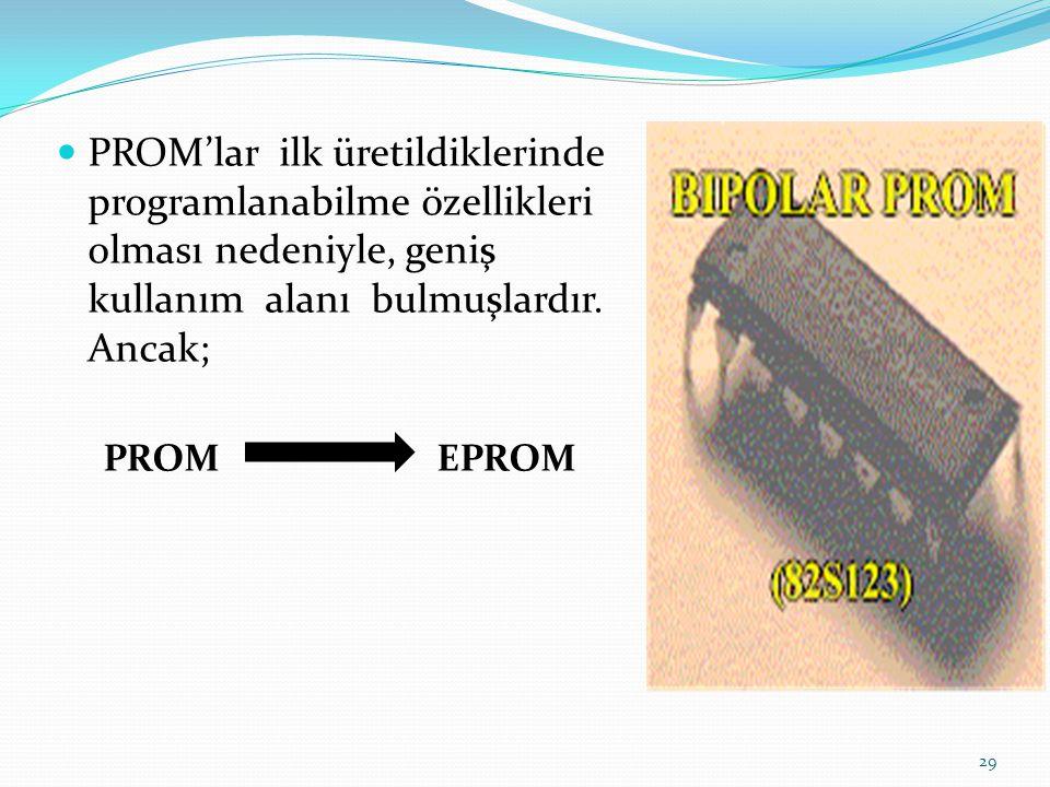 PROM'lar ilk üretildiklerinde programlanabilme özellikleri olması nedeniyle, geniş kullanım alanı bulmuşlardır. Ancak;