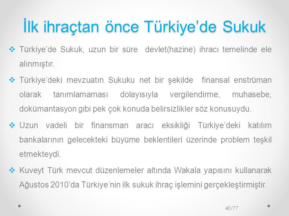 İlk ihraçtan önce Türkiye'de Sukuk
