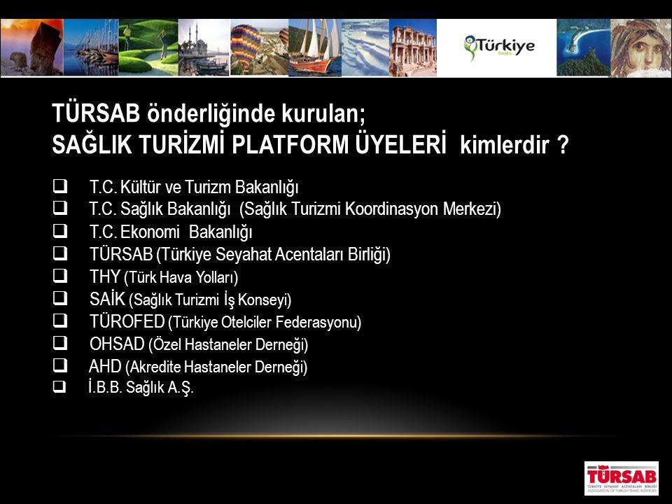 TÜRSAB önderliğinde kurulan;