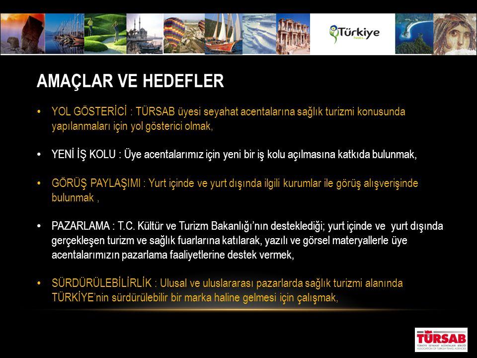 AMAÇLAR VE HEDEFLER YOL GÖSTERİCİ : TÜRSAB üyesi seyahat acentalarına sağlık turizmi konusunda yapılanmaları için yol gösterici olmak,