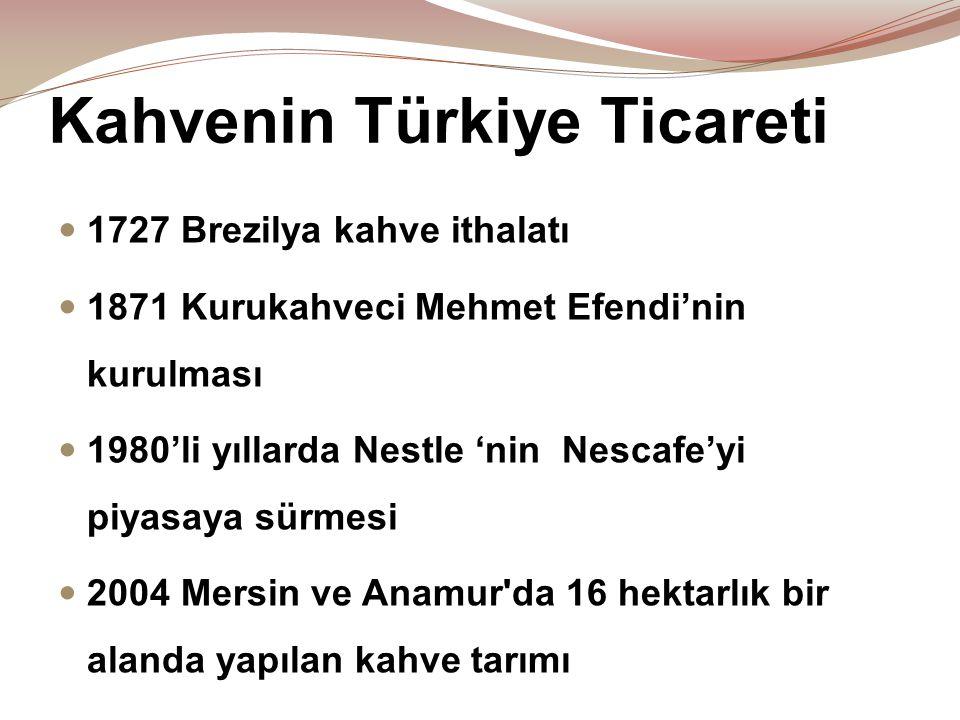 Kahvenin Türkiye Ticareti