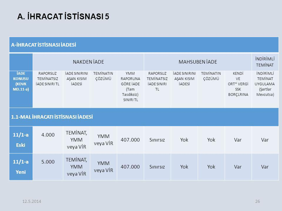 A. İHRACAT İSTİSNASI 5 A-İHRACAT İSTİSNASI İADESİ NAKDEN İADE