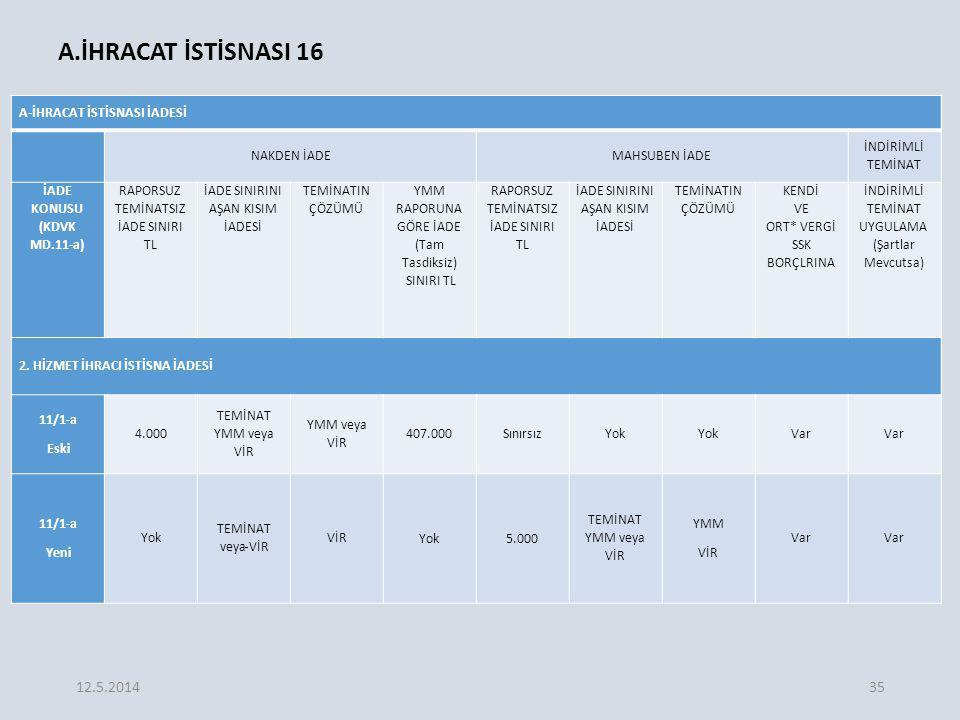 A.İHRACAT İSTİSNASI 16 12.5.2014 A-İHRACAT İSTİSNASI İADESİ