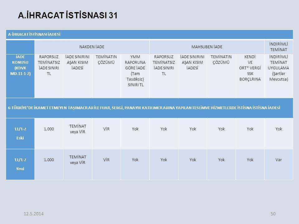 A.İHRACAT İSTİSNASI 31 12.5.2014 A-İHRACAT İSTİSNASI İADESİ