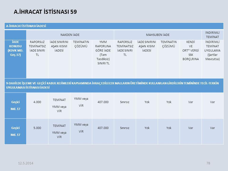 A.İHRACAT İSTİSNASI 59 12.5.2014 A-İHRACAT İSTİSNASI İADESİ