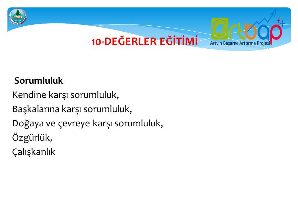 10-DEĞERLER EĞİTİMİ Sorumluluk Kendine karşı sorumluluk,