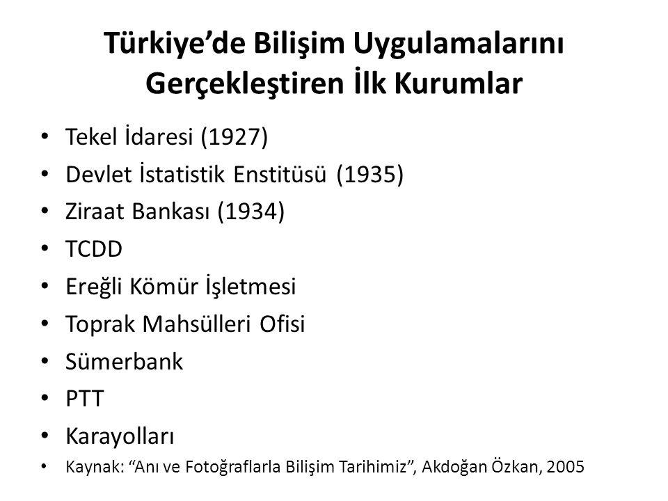 Türkiye'de Bilişim Uygulamalarını Gerçekleştiren İlk Kurumlar