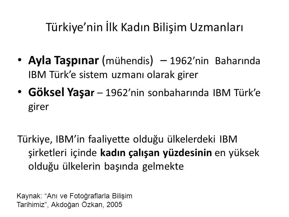 Türkiye'nin İlk Kadın Bilişim Uzmanları
