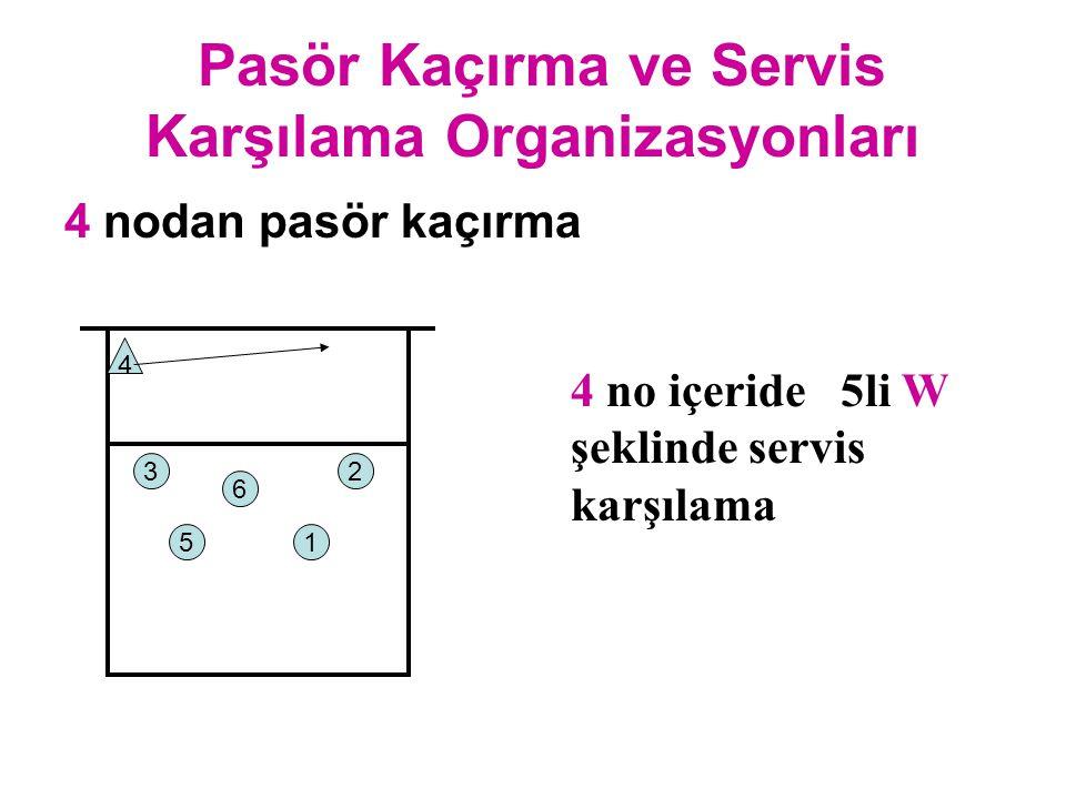 Pasör Kaçırma ve Servis Karşılama Organizasyonları