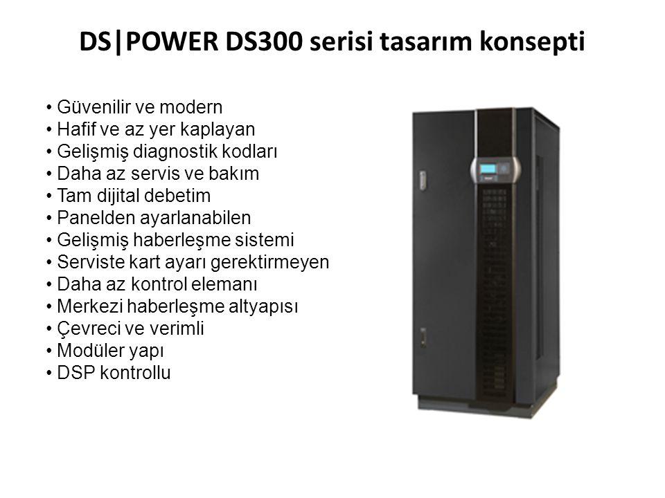 DS|POWER DS300 serisi tasarım konsepti