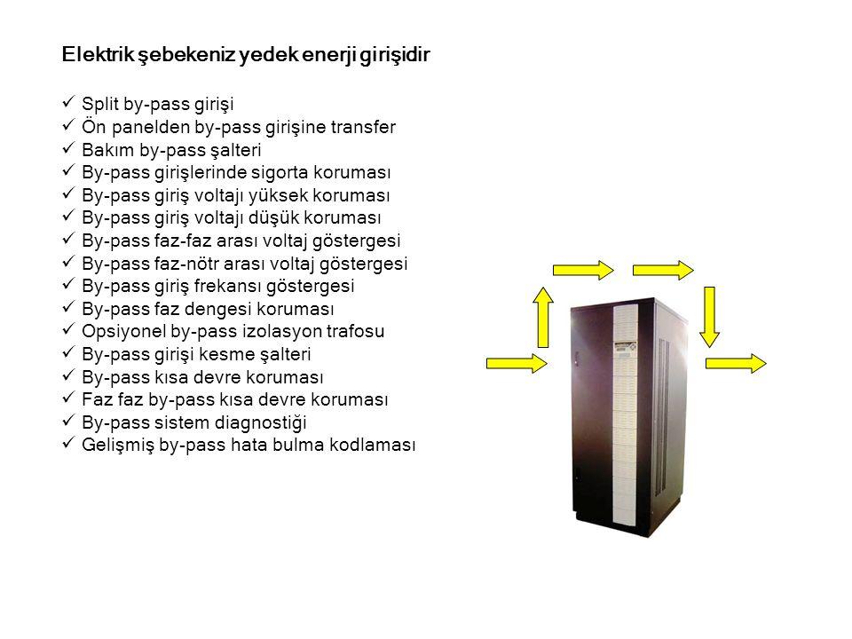 Elektrik şebekeniz yedek enerji girişidir