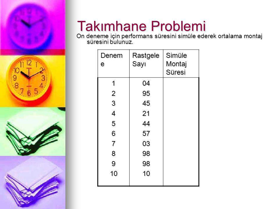 Takımhane Problemi Deneme Rastgele Sayı Simüle Montaj Süresi 1 2 3 4 5
