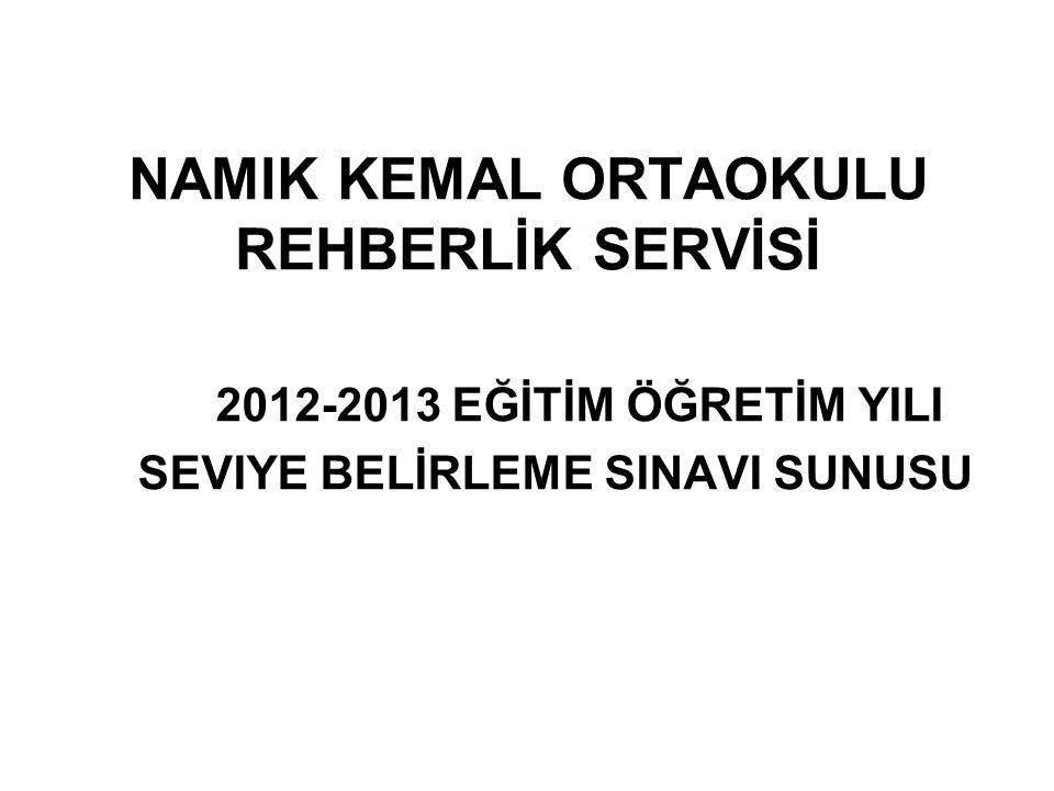 NAMIK KEMAL ORTAOKULU REHBERLİK SERVİSİ