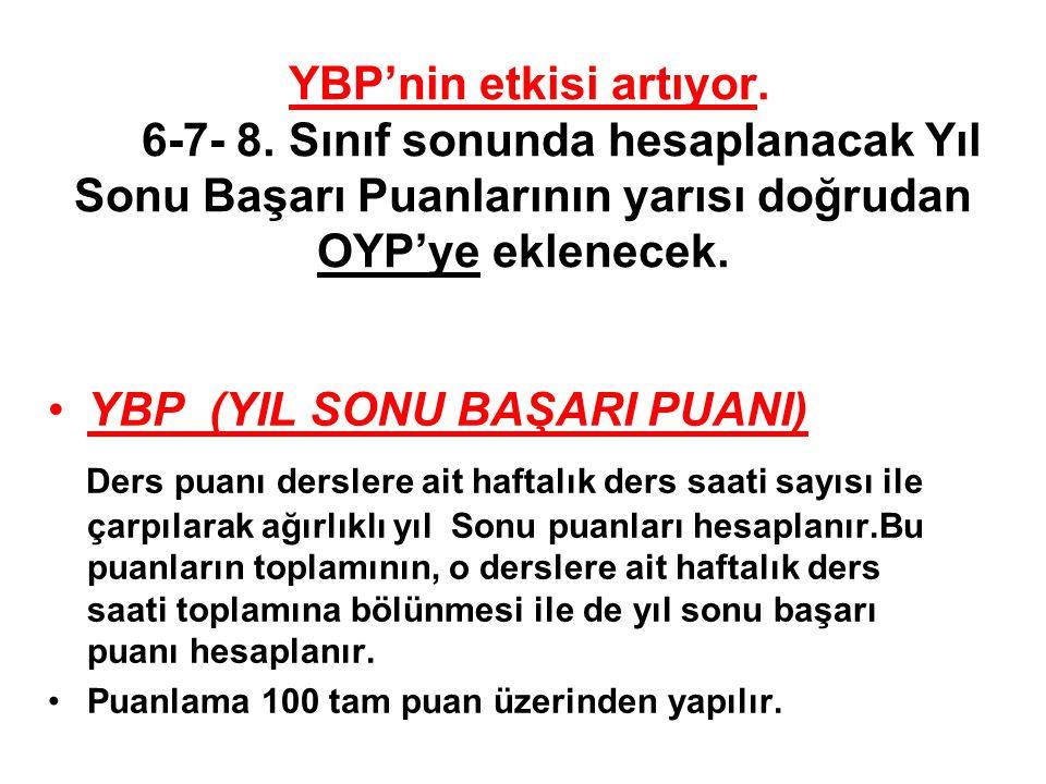 YBP (YIL SONU BAŞARI PUANI)