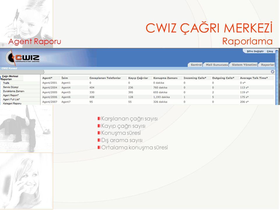 CWIZ ÇAĞRI MERKEZİ Raporlama Agent Raporu Karşılanan çağrı sayısı