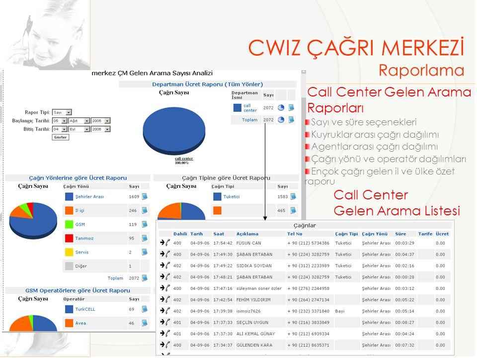 CWIZ ÇAĞRI MERKEZİ Raporlama Call Center Gelen Arama Raporları