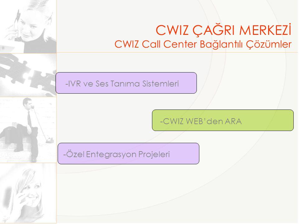 CWIZ ÇAĞRI MERKEZİ CWIZ Call Center Bağlantılı Çözümler