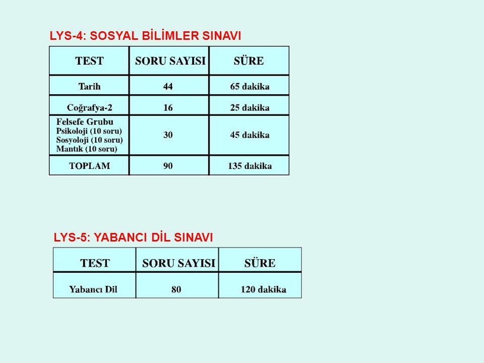 LYS-4: SOSYAL BİLİMLER SINAVI