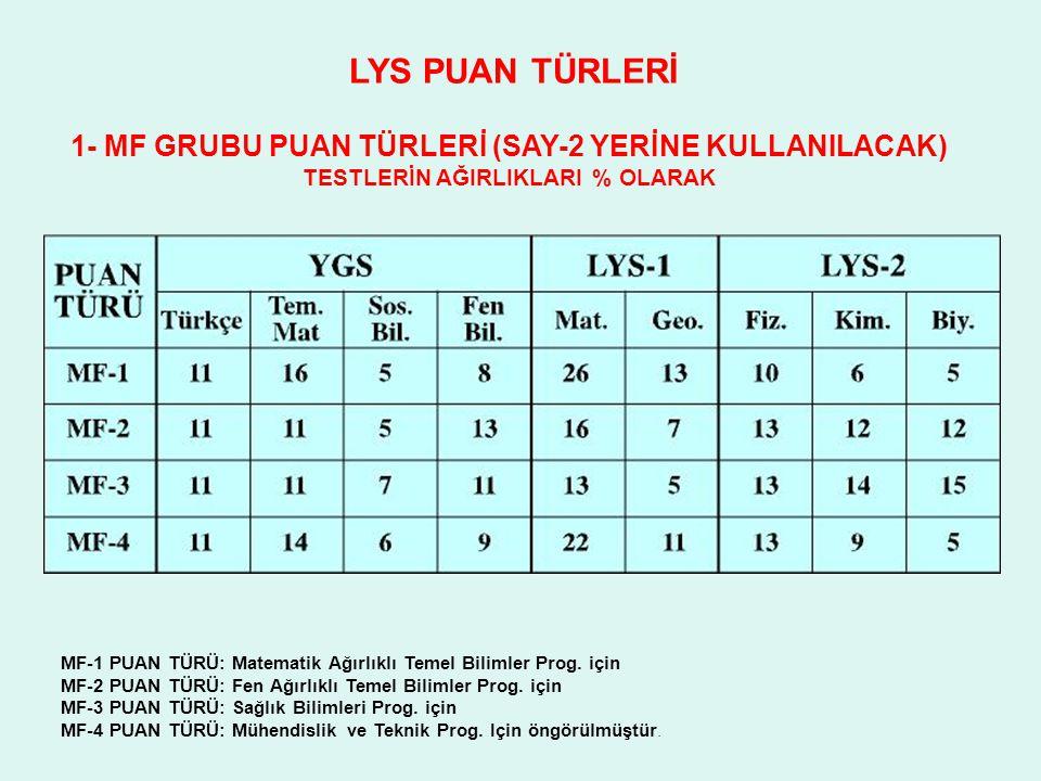 LYS PUAN TÜRLERİ 1- MF GRUBU PUAN TÜRLERİ (SAY-2 YERİNE KULLANILACAK)